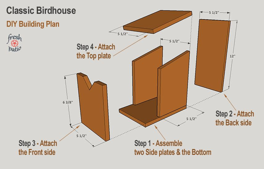 10 Free Diy Birdhouse Plans Built For 3 Simple No Drilling Designs Bird Houses Bird Houses Diy Bird House Plans Free