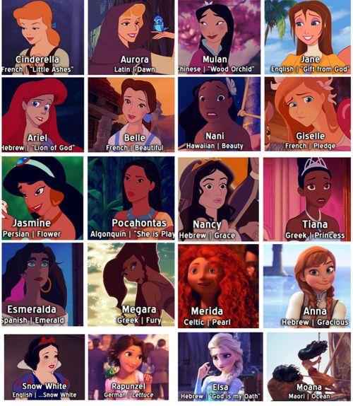 Disney Name Meaning Wait Rapunzel Translates As Lettuce