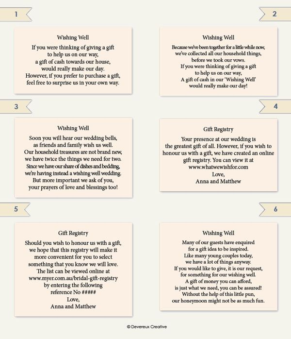 Wedding Information Wording Example Wedding Ideas Pinterest - example of invitation letter