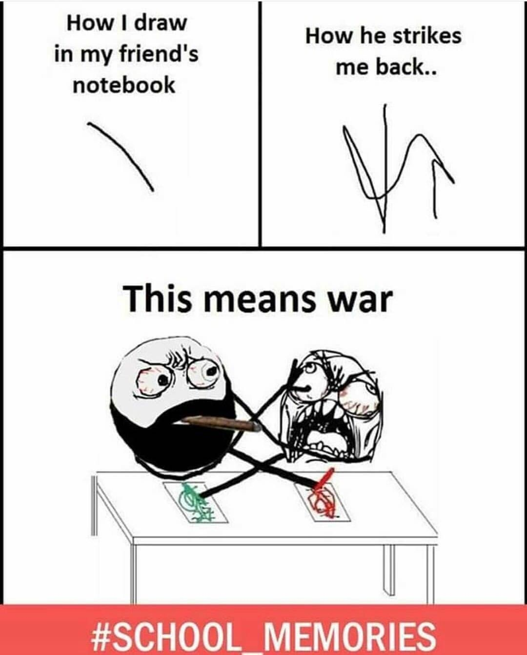 Pin By Niilam On School Memories Funny Funny Memes Weird
