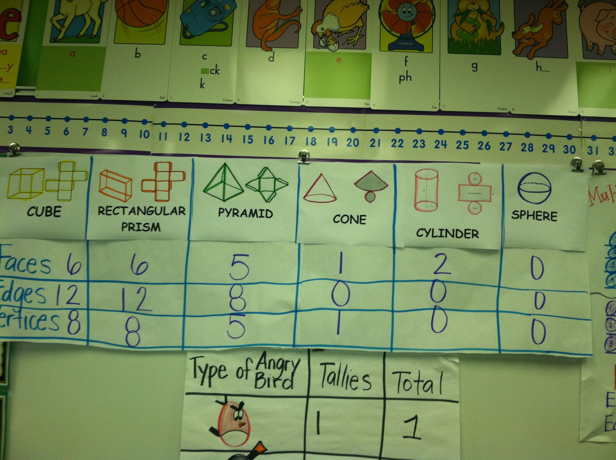 Solid Shapes 2nd Grade