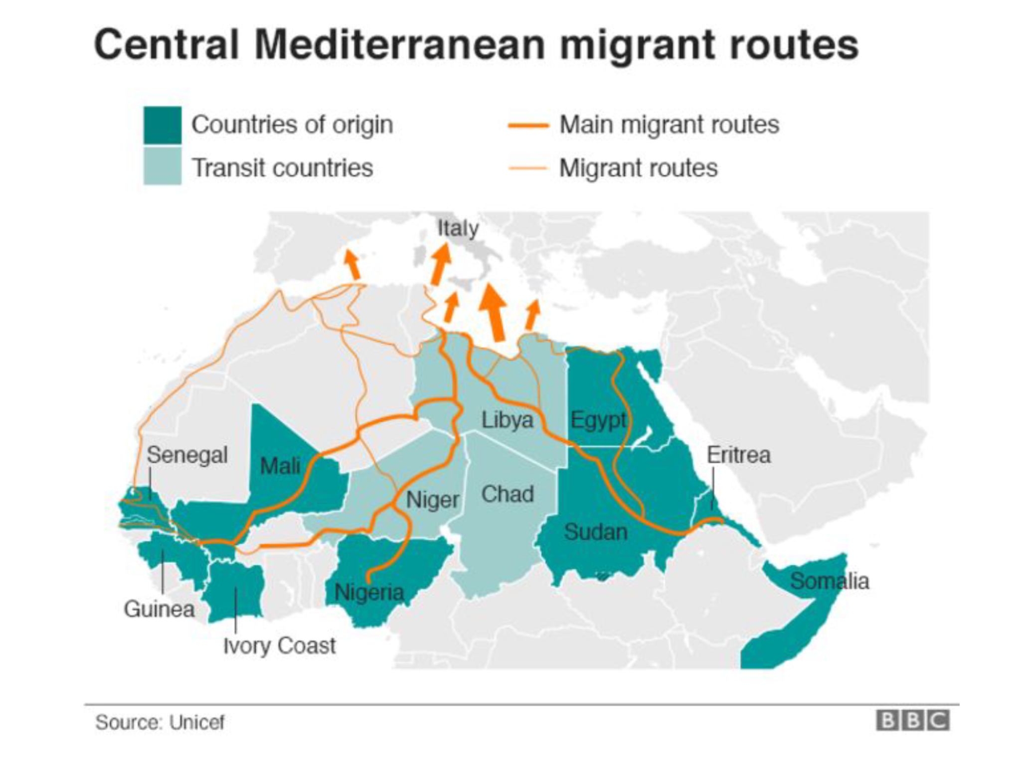 Africa wants to live in Europe  Who can blame them  Do we have room