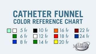 Catheter French Sizes Catheter Funnel Color Chart 180