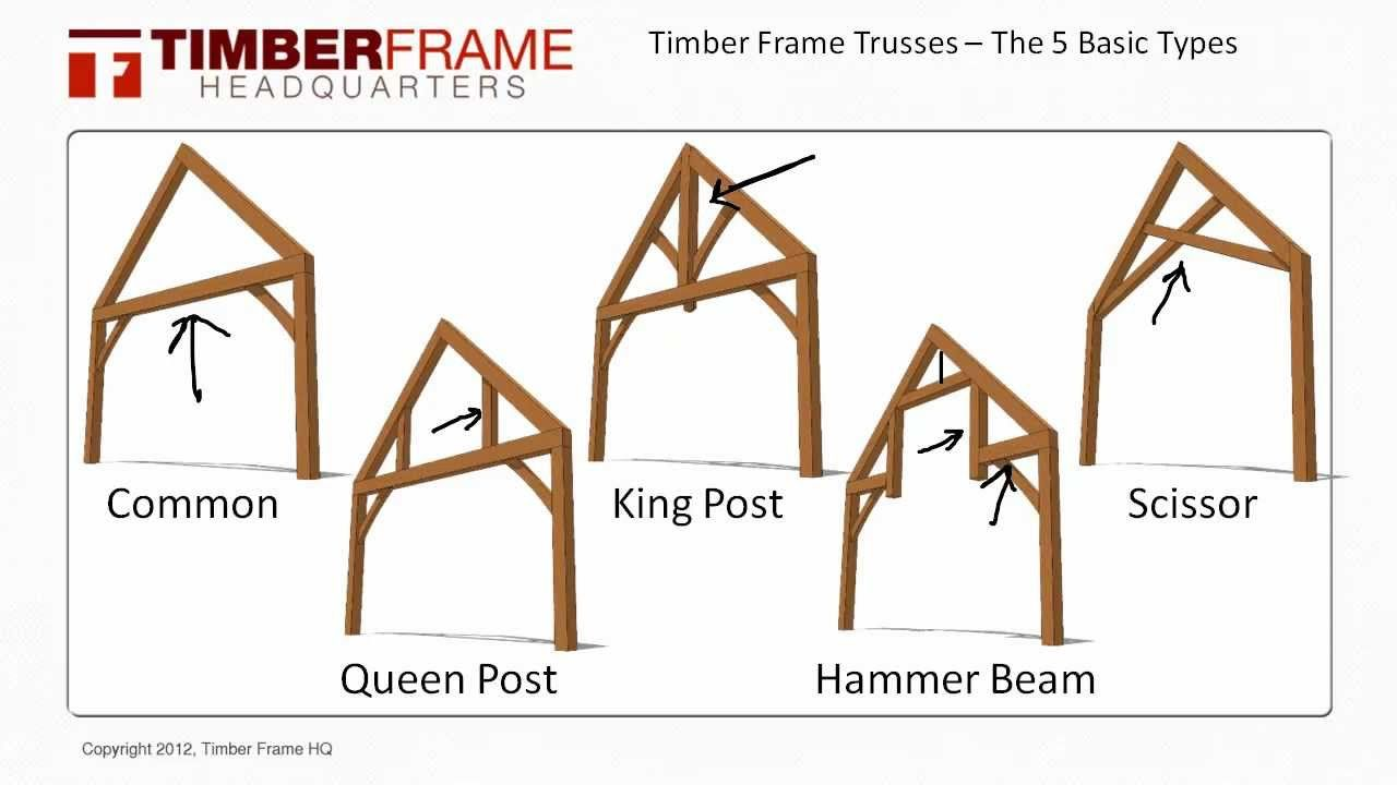japanese timber frame plans maxresdefault jpg timber on construction wall structure general info id=90043