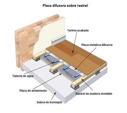 Secci n acabado tarima con suelo radiante arquitectura for Hormigon encerado sobre suelo de baldosas