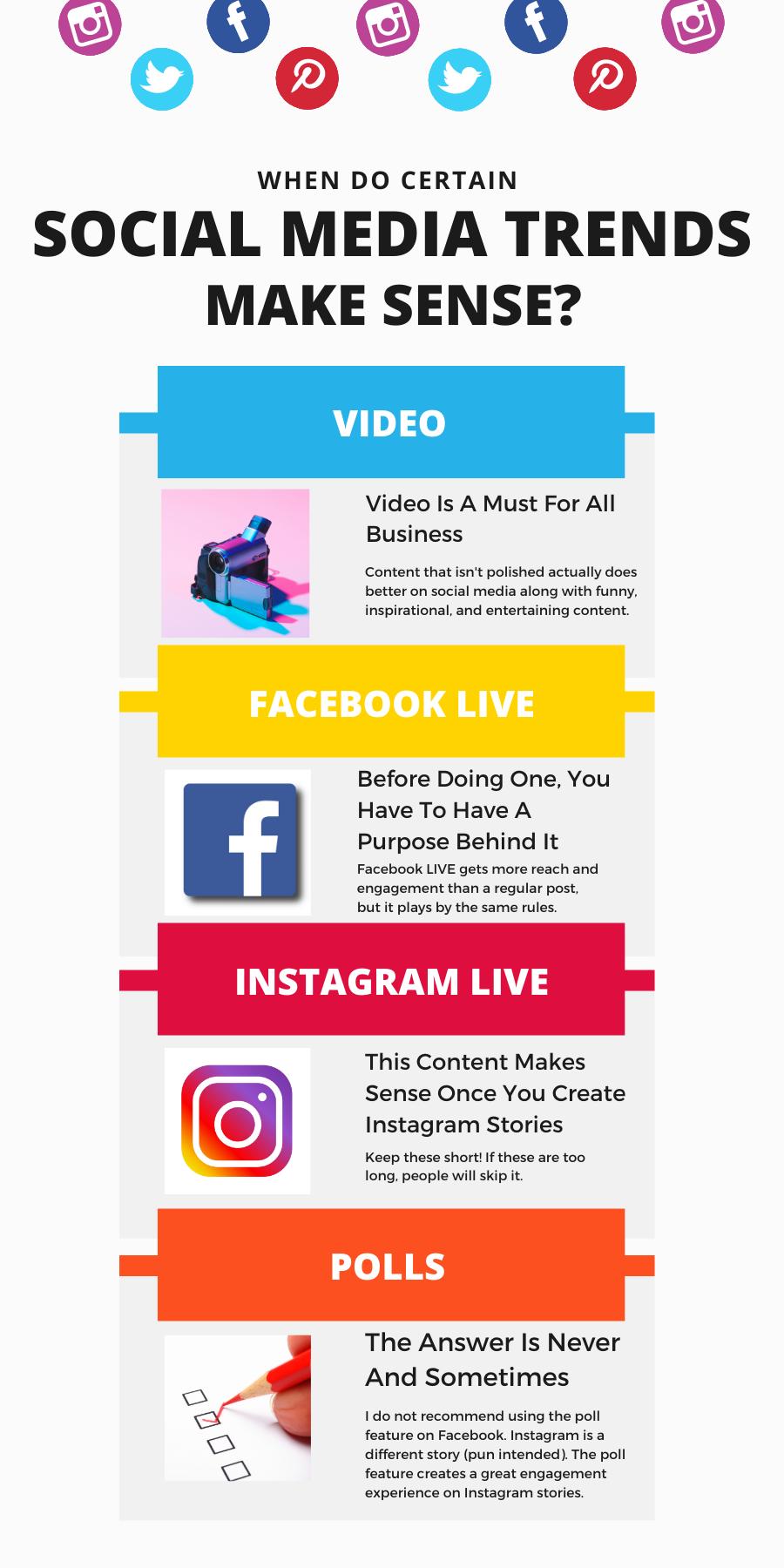 When Do Certain Social Media Trends Make Sense Social Media Marketing Social Media Trends Media Strategy Social Media