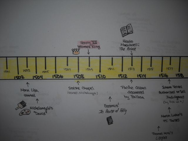 Creative Timelines For School Sample TimelineJpg  Timeline