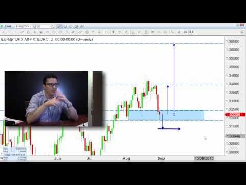Invest in traders forex