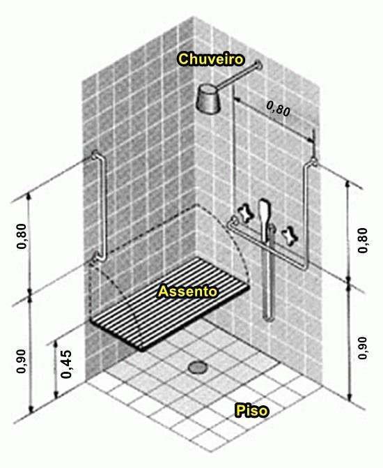 Acessibilidade Com Imagens Banheiro Para Cadeirante Banheiro