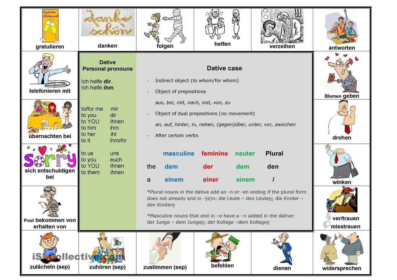 German Case Grammar Worksheet