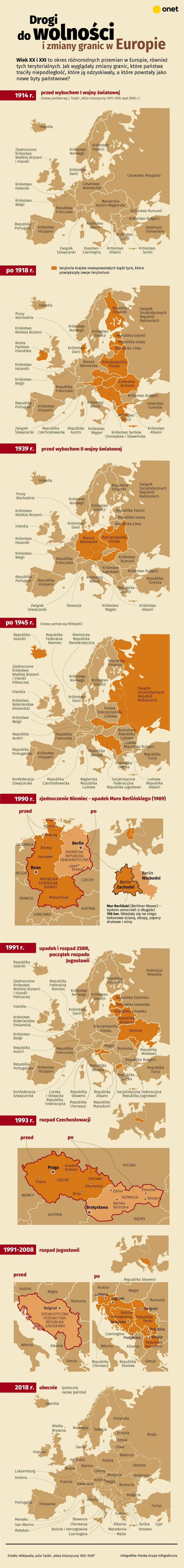 Drogi do wolności i zmiany granic w Europie Ciekawostki