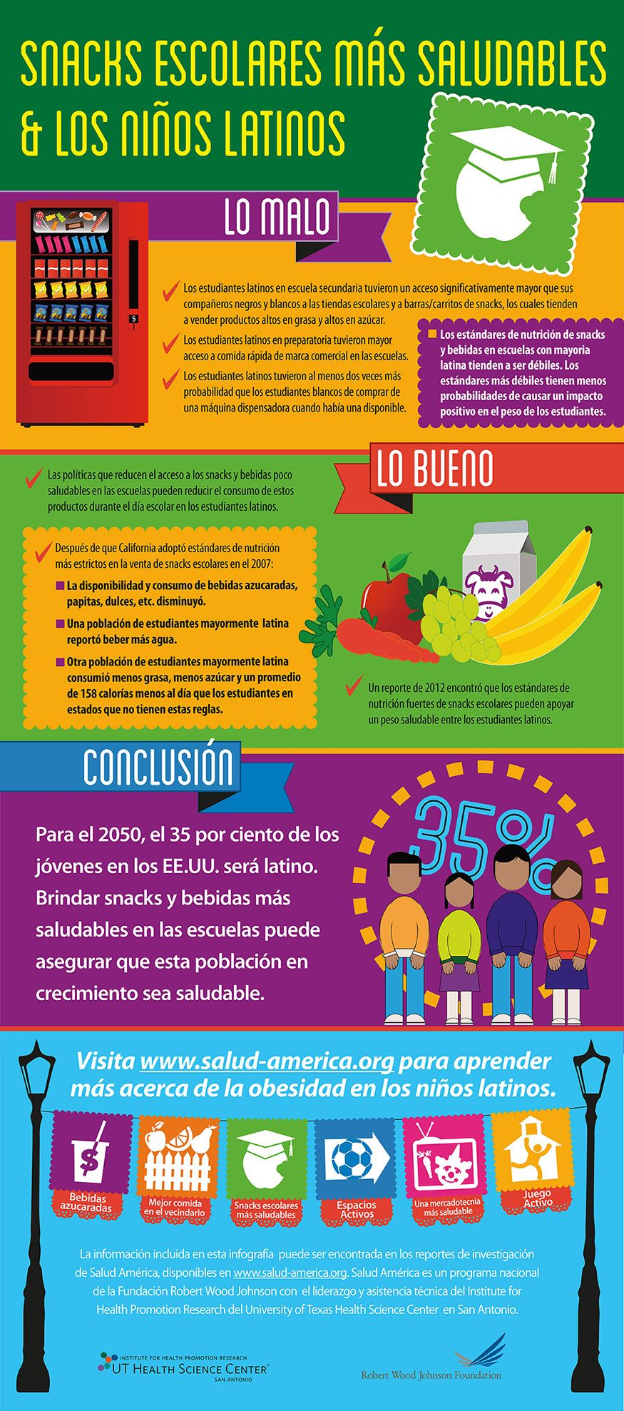 New Research, Videos, and Infographics Tackle Latino Childhood Obesity Issues | Salud America!