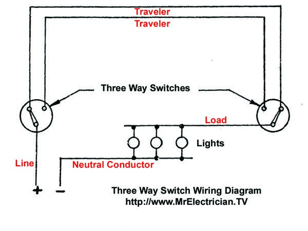 One Way Switch Wiring Diagram: Three way switch wiring diagram. All 3 way switch installations will rh:pinterest.com,Design