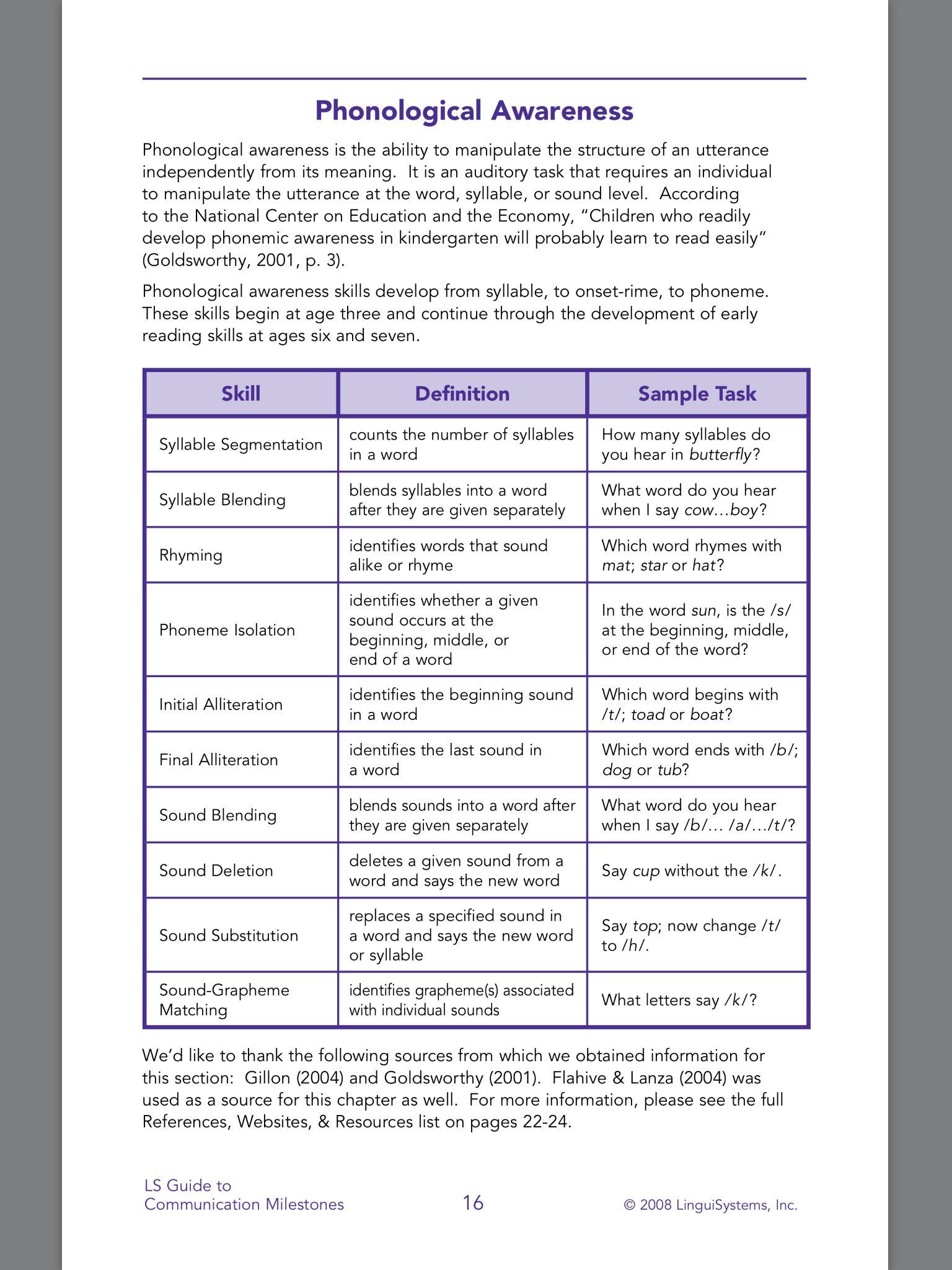 Phonological Awareness Hierarchy