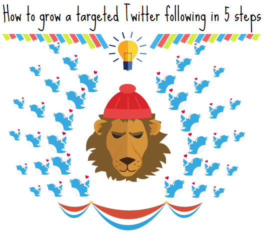 Grow a targeted Twitter following for FREE. This isn't one of those 'get 1,000,000 followers in 30 seconds for $5' kinds of strategies. It works. Simple.