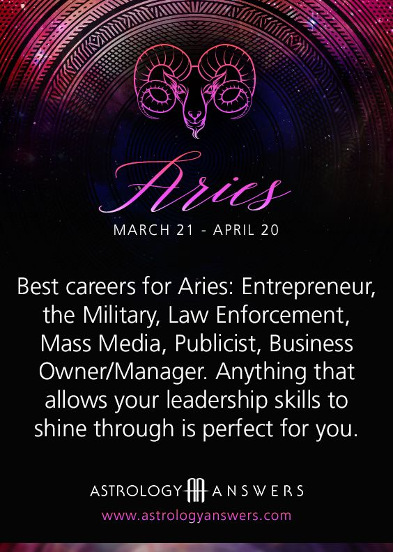 Aries Weekly Love Horoscope Shine