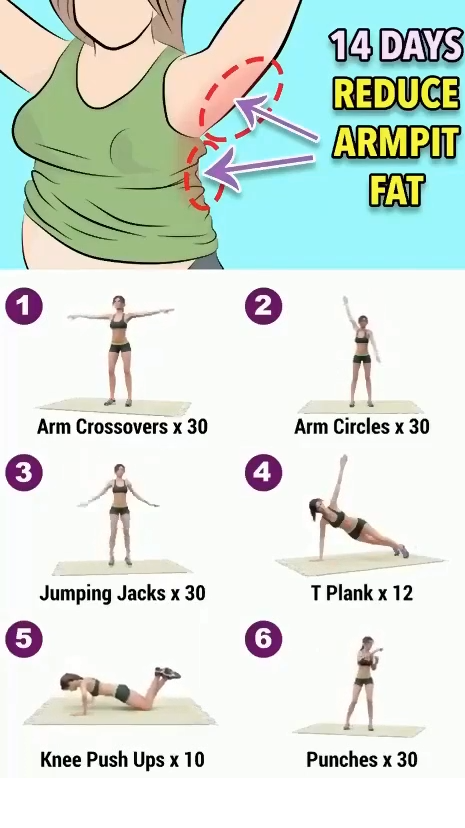 Armpit reduce fat facts