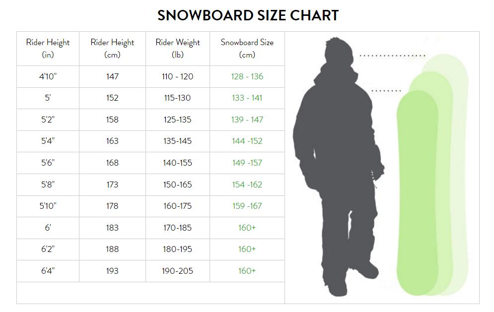 How To Choose A Snowboard Snowboard Snowboard Sizing Ski And Snowboard