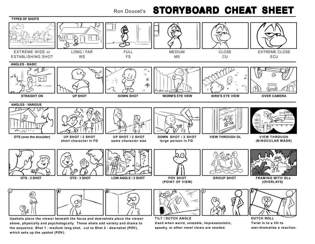 Storyboard Cheat Sheet Animation camera, Storyboard