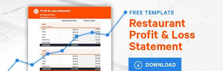 20 Restaurant Profit And Loss Template Break Even Analysis How To
