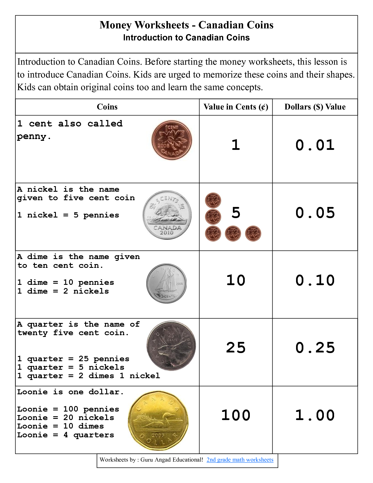 Uncategorized Canadian Math Worksheets money worksheets for 2nd grade canadian coins math