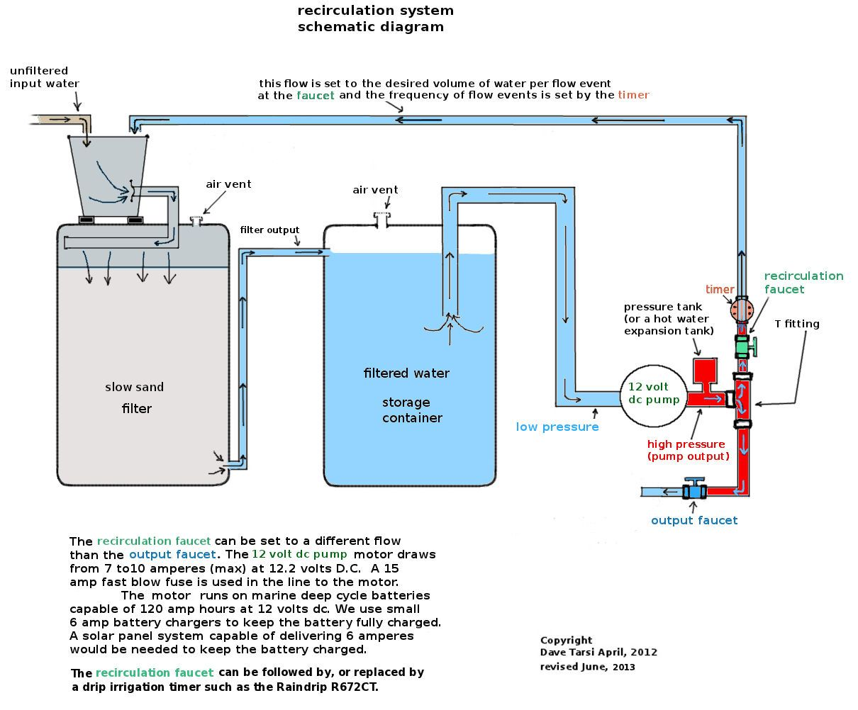commercial aquarium filtration system drawings Google