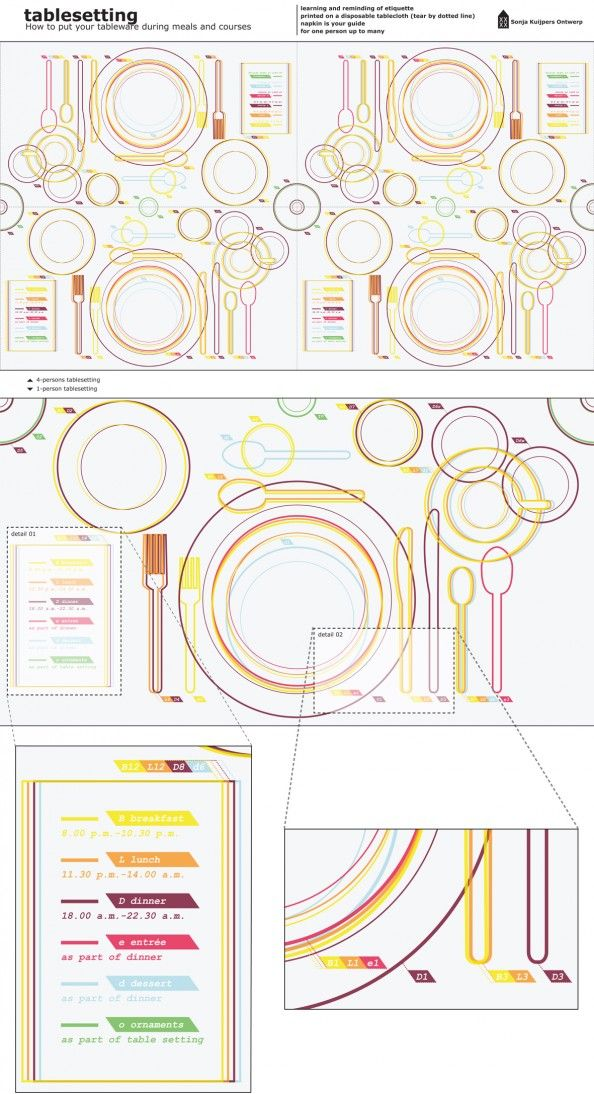 Table setting #infographics to help you ensure your holiday table passes muster. ;)  sc 1 st  Pinterest & Table setting #infographics to help you ensure your holiday table ...