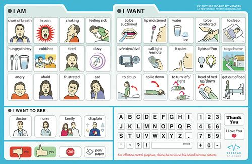 picture about Printable Communication Board for Adults referred to as Printable Clinic Conversation Board Clinical