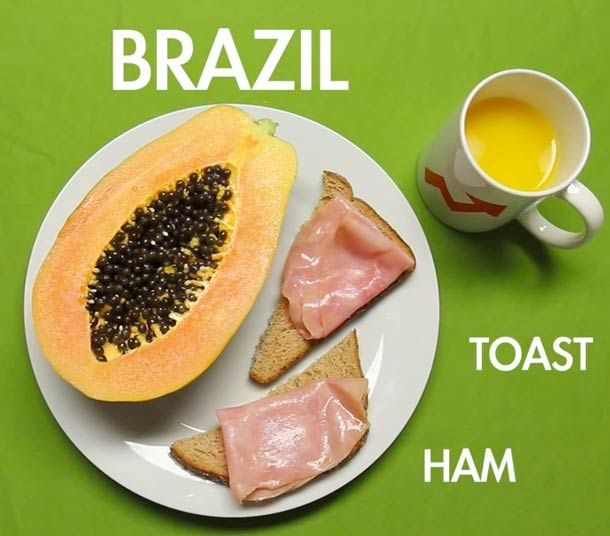 What Looks Like A Typical Breakfast In Other Countries People - Breakfast around world