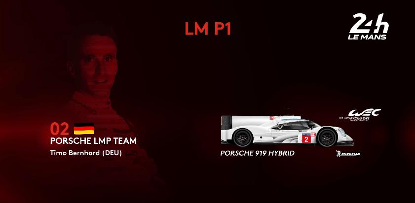 Vídeo del WEC | Conoce a los equipos y pilotos del LMP1 para 2017  #WEC