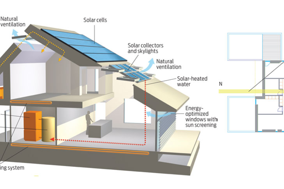 Quick Ways You Can Save Energy Time To Build Efficient