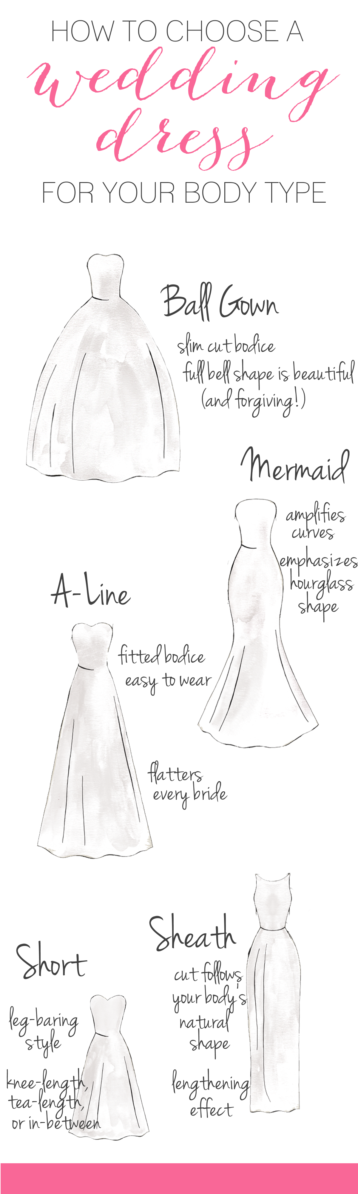 How To Choose A Wedding Dress For Your Body Type Emmaline Bride Wedding Dress Styles Wedding Dress Body Type Short Wedding Dress [ 4000 x 1200 Pixel ]