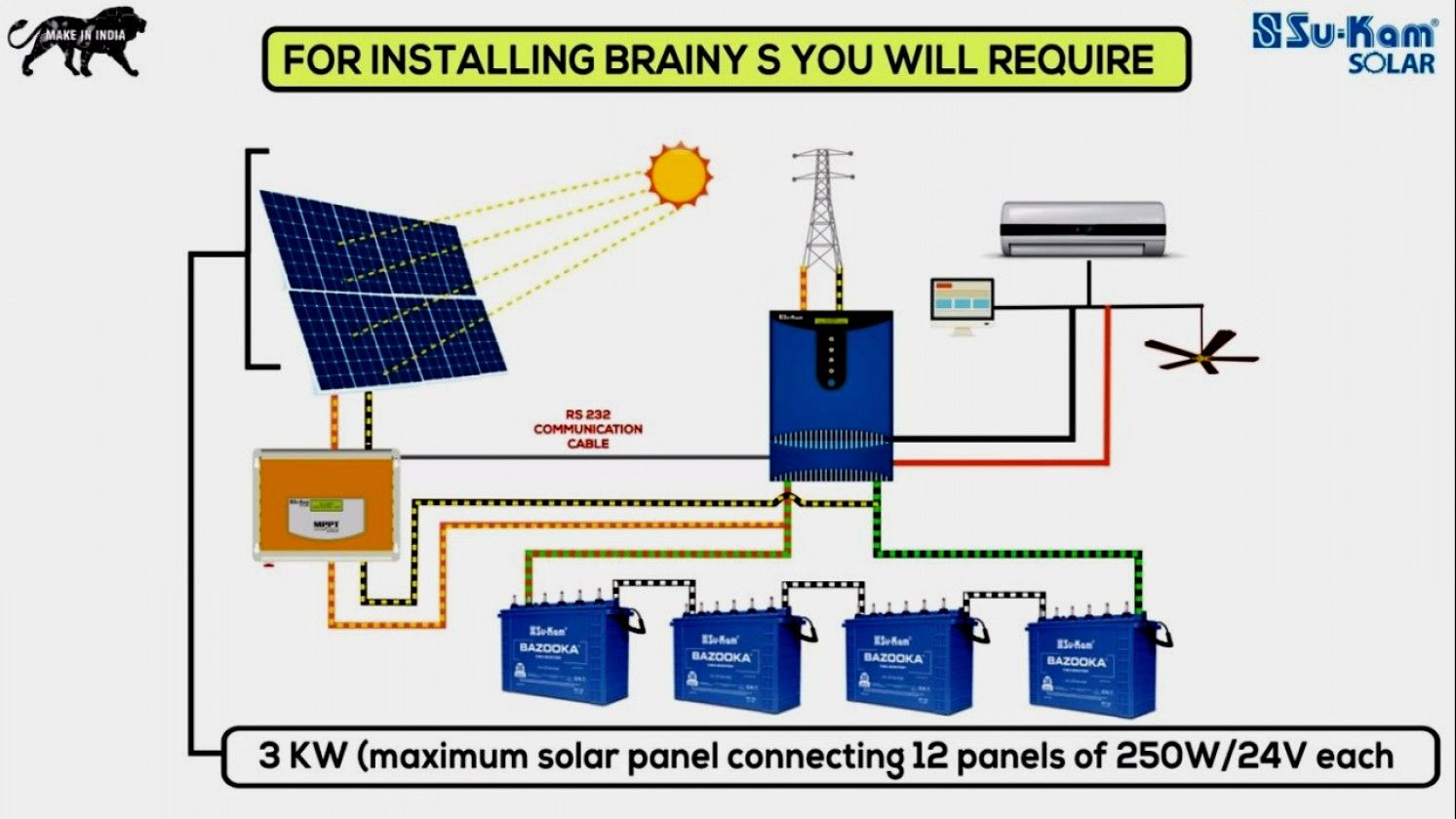 32 Wiring Diagram Of Solar Panel System Bookingritzcarlton Info Solar Panel Installation Solar Panels Solar Technology