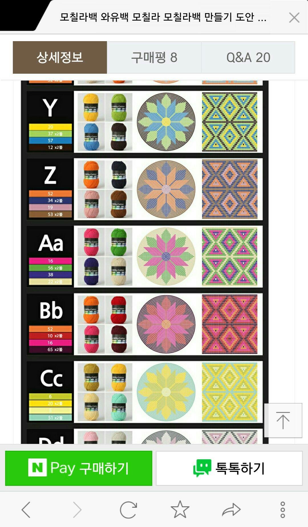 Pin von Bengü Dimetoka auf Wayuu mochila | Pinterest | Gehäkelte ...