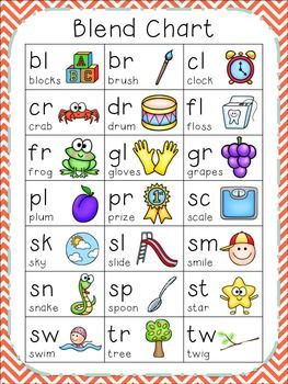 Blending with Consonant Blends | Hygiene | Teaching phonics ...