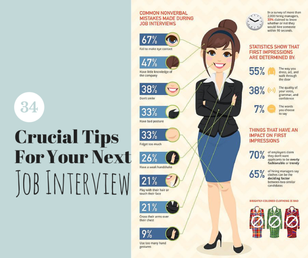 34 Critical Tips For Your Next Job Interview  Interview Tips