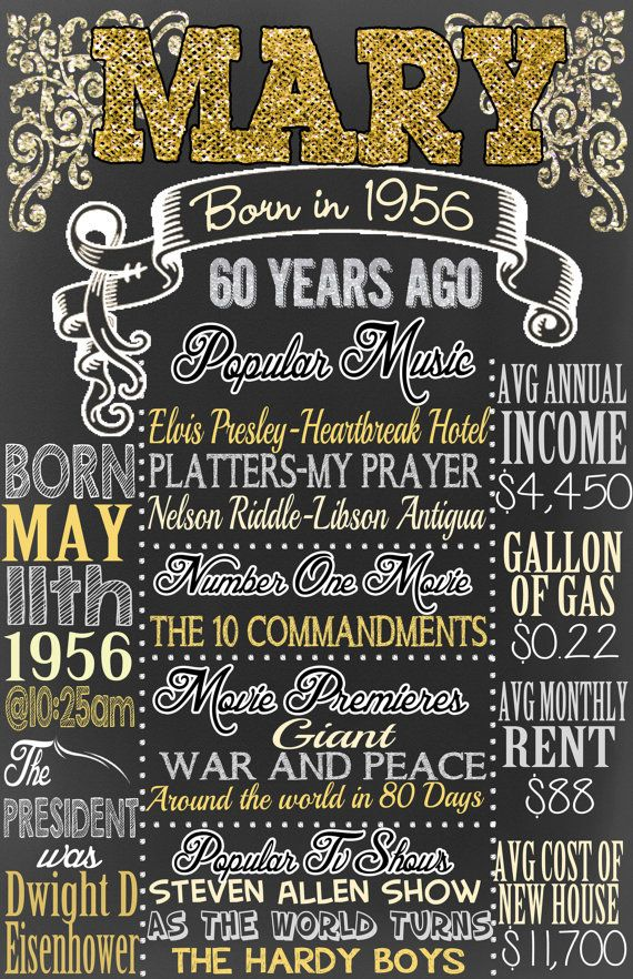1956 Birthday Board Things Happening 60 By Customprintablesny 60