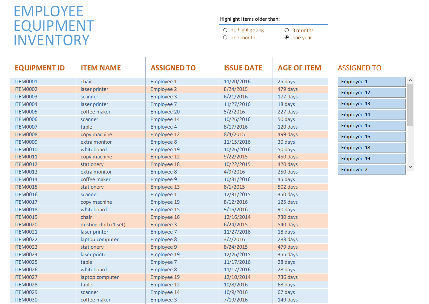 Equipment Inventory List Excel