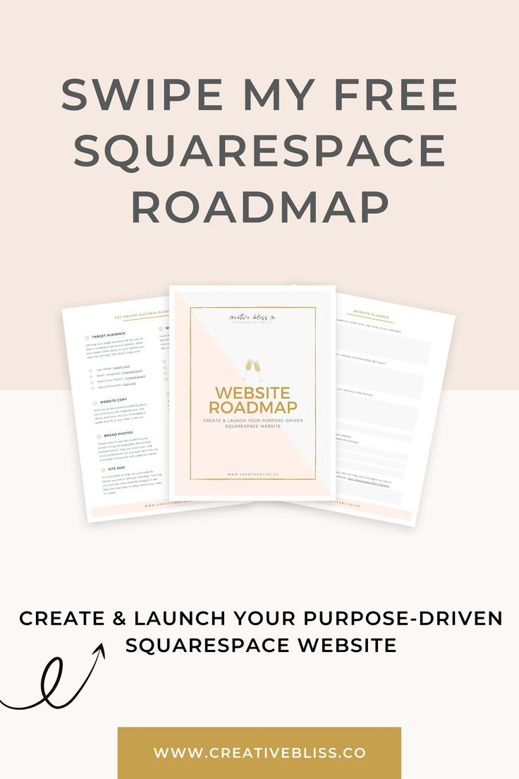 Website Roadmap — Sydney Lynn Brand & Website Designer