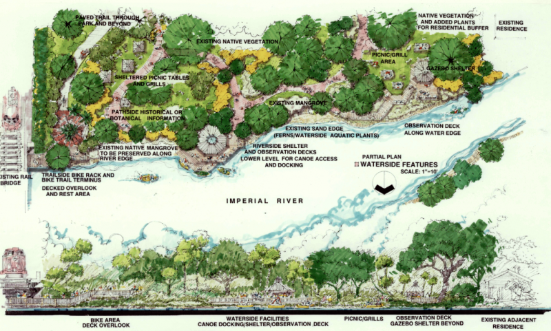 Landscape 4 1 landscape architecture pinterest for Sample landscape plan