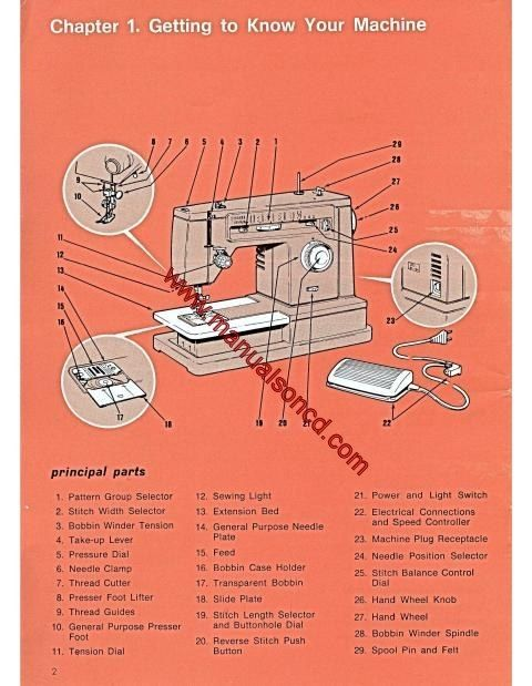 Singer 40 Zig Zag Sewing Machine Manual Free Arm Model New Singer 40 Stitch Sewing Machine
