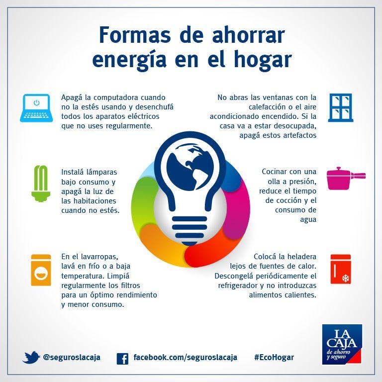 Una Forma De Contribuir Al Cuidado Del Medio Ambiente Asi Como Tambien Al Control Del Gasto En E Ahorro De Energia Formas De Ahorrar Energia Ahorro Energetico