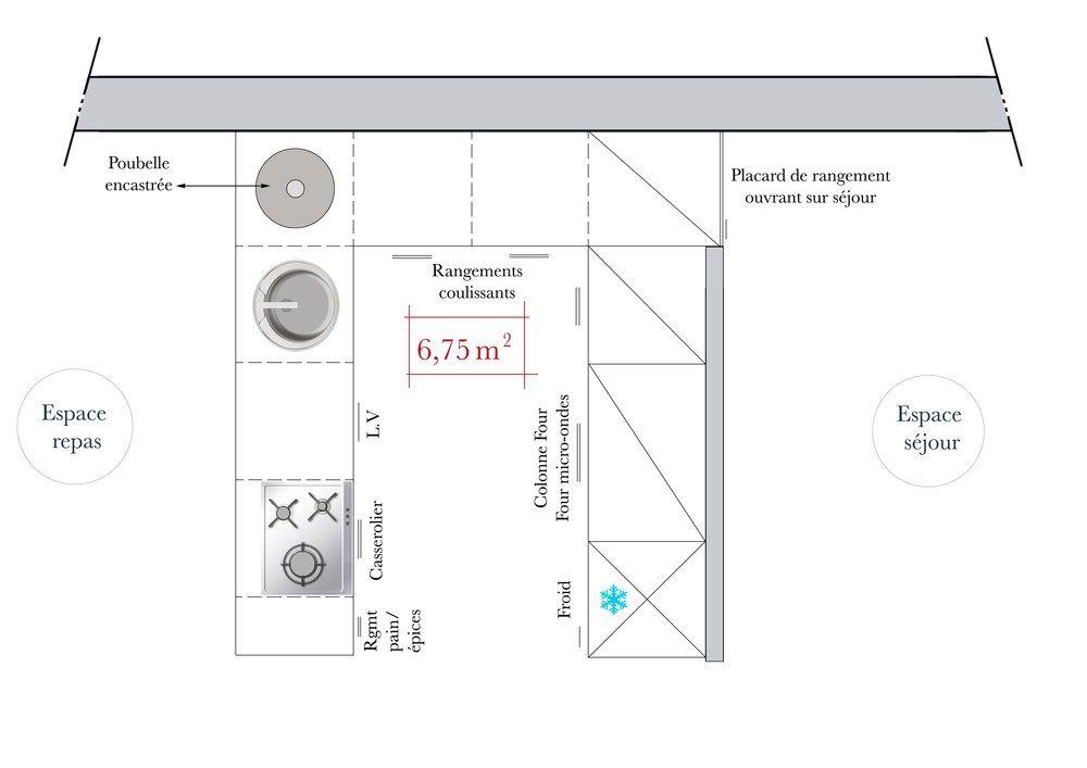 Conseils d\'architecte : 4 plans de cuisine en U | Cuisine