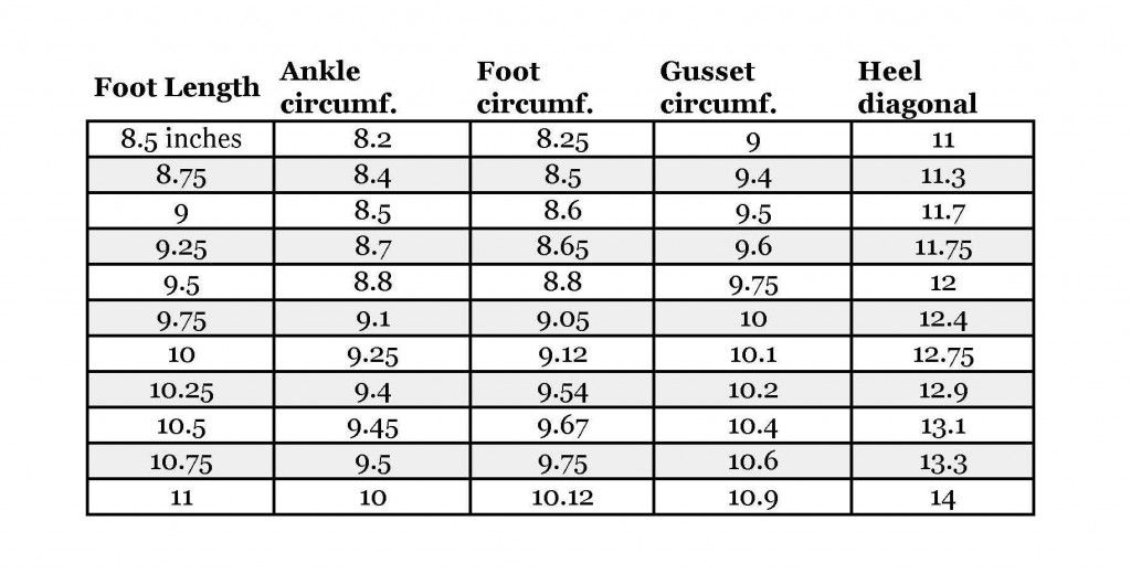 Foot Sizing information for knitting with survey results