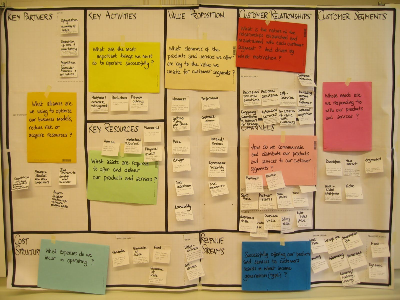 Python For Everyone Business Model Canvas  Iteration