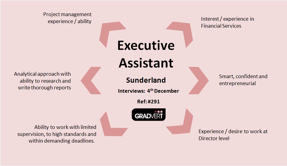 executive assistant role executive assistant pinterest