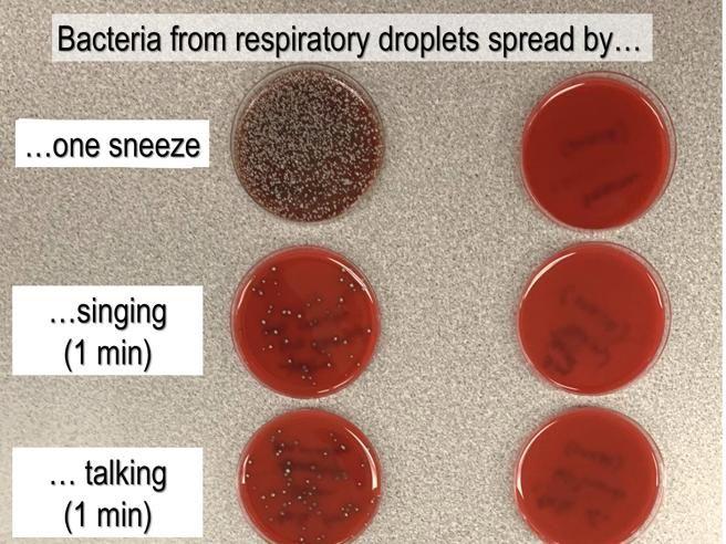 Coronavirus, cosa diffonde chi non usa la mascherina? Ecco le foto che lo dimostrano