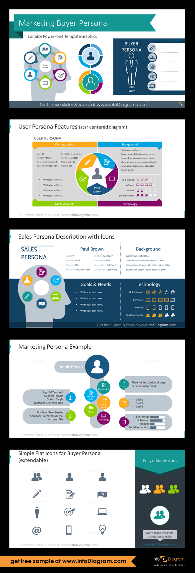 Marketing Buyer Persona (PPT Template) | Sales / Marketing