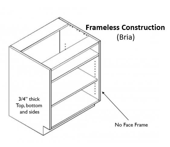 Best The 411 On Cabinet Construction Framed Vs Frameless 400 x 300