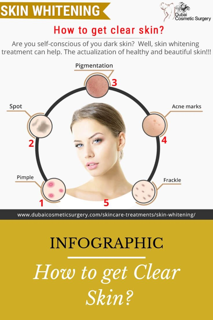 How to get clear skin dubai cosmetic surgery acne